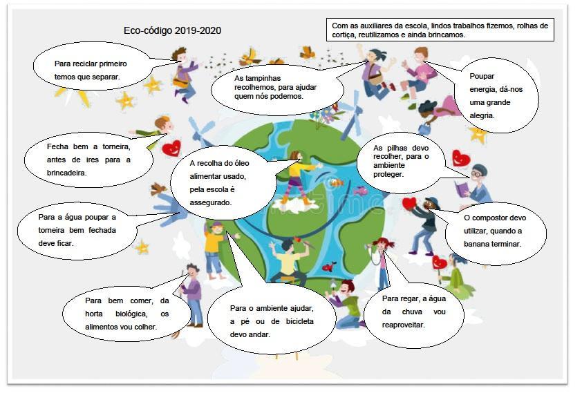 Eco-código JI/EB de Pindelo